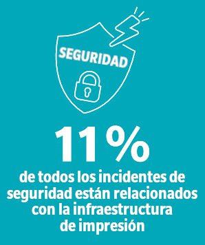 Seguridad de dispositivos