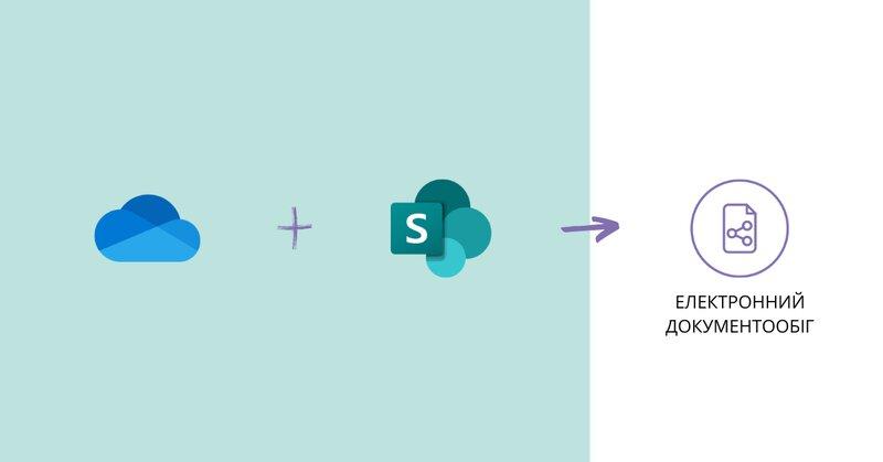 OneDrive + SharePoint