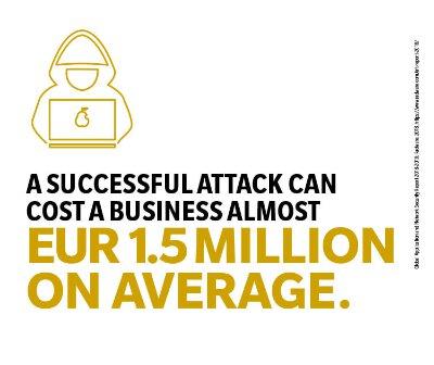 atacurile costă o afacere  în medie 1,5 milioane