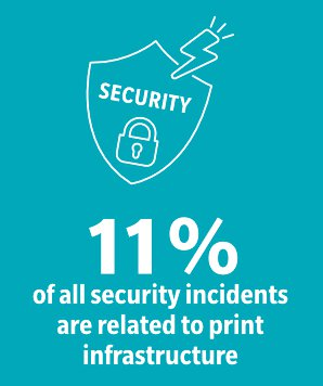 device security infographic