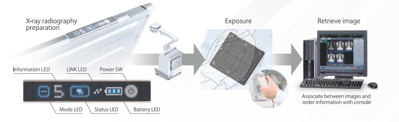 AeroDR HD_LED Indicator