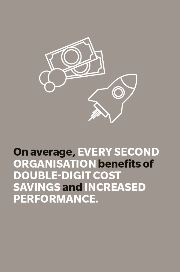 Every second organsiation benfits of double-digit cost savings