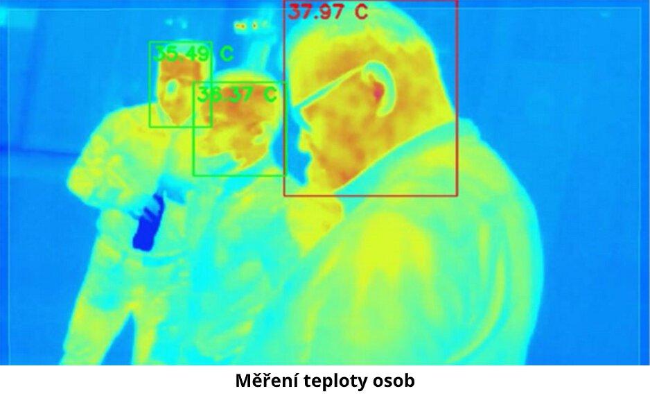 Měření teploty osob