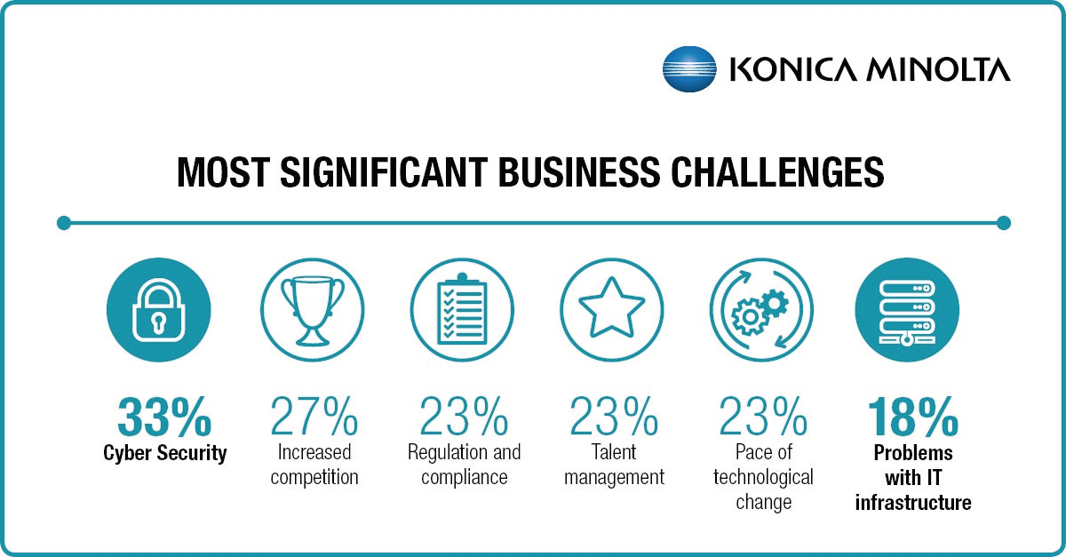 SMB IT Pain Points 1 - significant business challenges